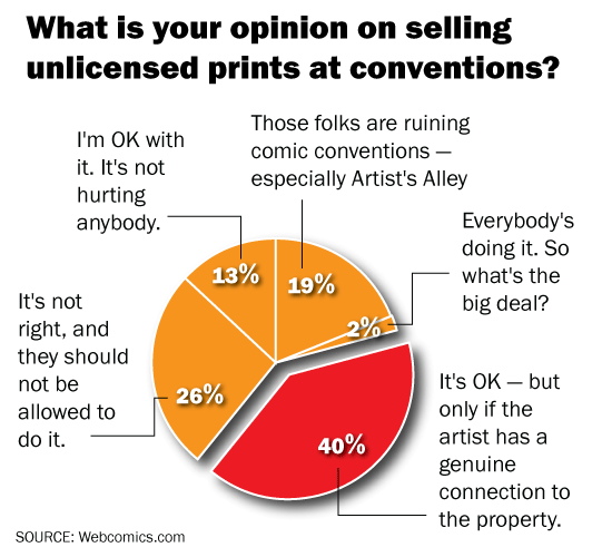 webcomic poll unlicensed prints